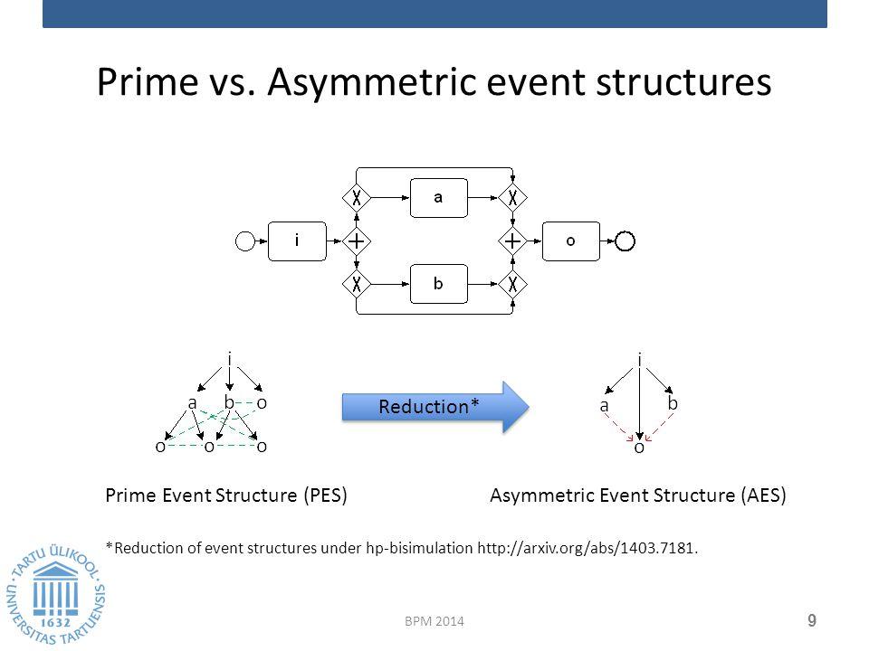 Prime vs.