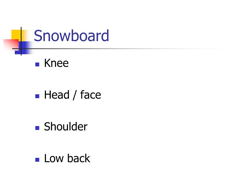 Snowboard Knee Head / face Shoulder Low back