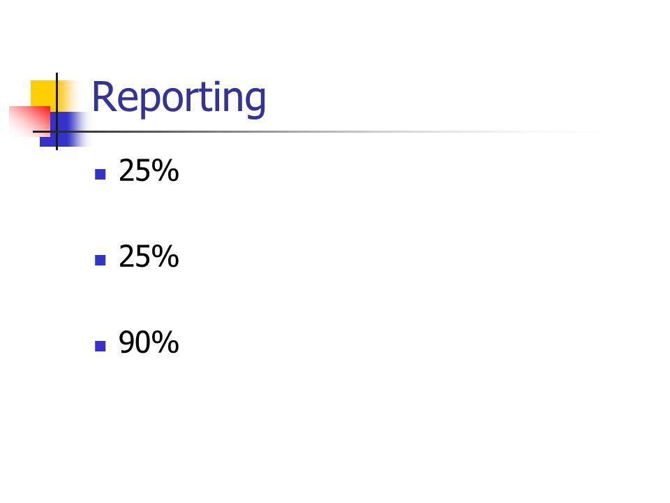 Reporting 25% 90%