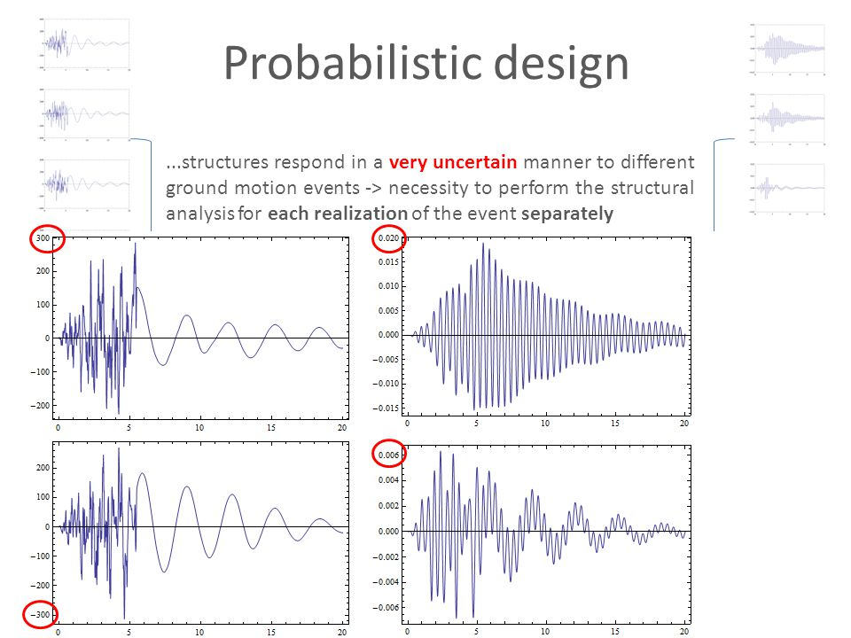 Probabilistic design Requirement for large number of repeated analyses e.g.