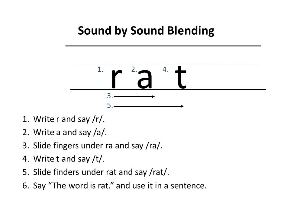 Sound by Sound Blending ra 1.Write r and say /r/. 2.Write a and say /a/. 3.Slide fingers under ra and say /ra/. 4.Write t and say /t/. 5.Slide finders