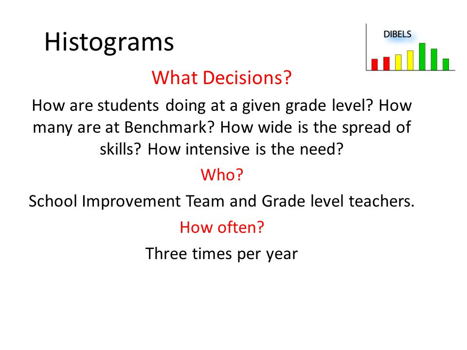 Histograms What Decisions? How are students doing at a given grade level? How many are at Benchmark? How wide is the spread of skills? How intensive i