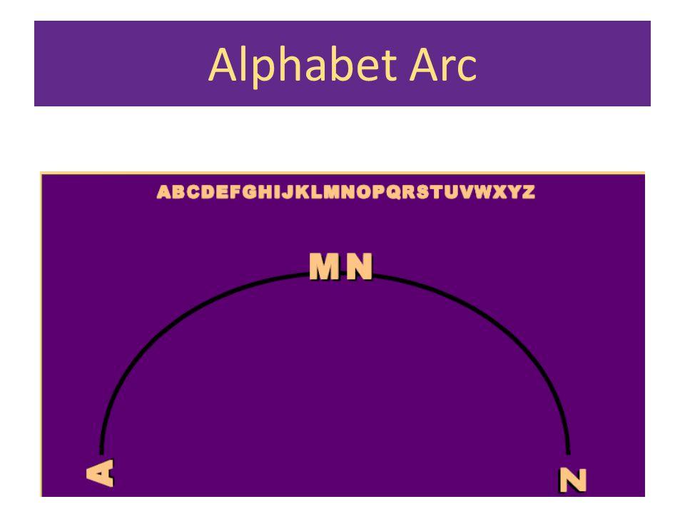 Alphabet Arc