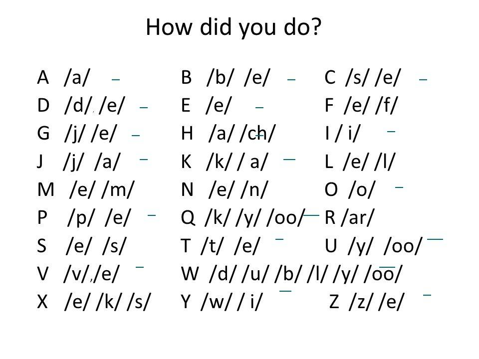 How did you do? A /a/B /b/ /e/ C /s/ /e/ D /d/, /e/ E /e/ F /e/ /f/ G /j/ /e/ H /a/ /ch/ I / i/ J /j/ /a/ K /k/ / a/ L /e/ /l/ M /e/ /m/N /e/ /n/O /o/