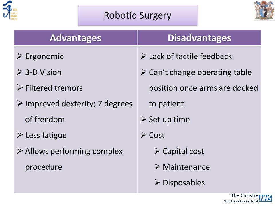 The Christie NHS Foundation Trust Robotic Surgery AdvantagesDisadvantages  Ergonomic  3-D Vision  Filtered tremors  Improved dexterity; 7 degrees