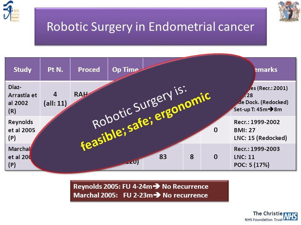 The Christie NHS Foundation Trust Robotic Surgery is: feasible; safe; ergonomic Robotic Surgery is: feasible; safe; ergonomic Robotic Surgery in Endom