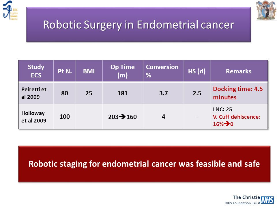 The Christie NHS Foundation Trust Robotic Surgery in Endometrial cancer Robotic staging for endometrial cancer was feasible and safe