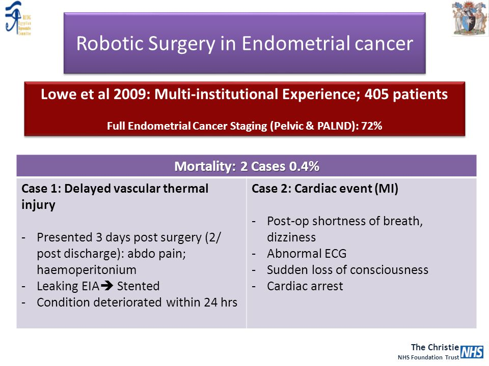 The Christie NHS Foundation Trust Robotic Surgery in Endometrial cancer Mortality: 2 Cases 0.4% Case 1: Delayed vascular thermal injury -Presented 3 d