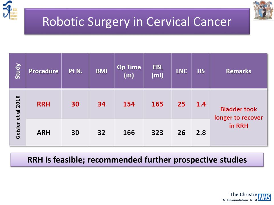 The Christie NHS Foundation Trust RRH is feasible; recommended further prospective studies Robotic Surgery in Cervical Cancer