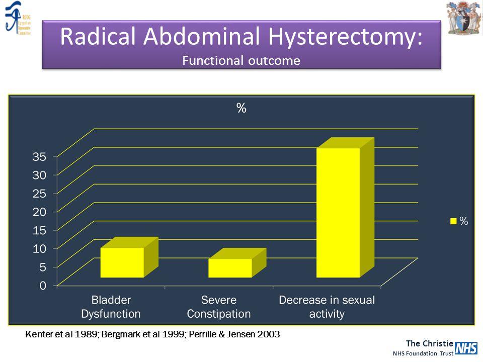 The Christie NHS Foundation Trust Radical Abdominal Hysterectomy: Functional outcome Kenter et al 1989; Bergmark et al 1999; Perrille & Jensen 2003