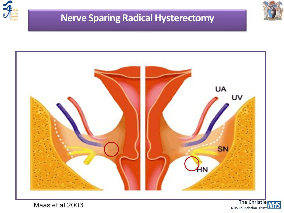 The Christie NHS Foundation Trust Nerve Sparing Radical Hysterectomy Maas et al 2003