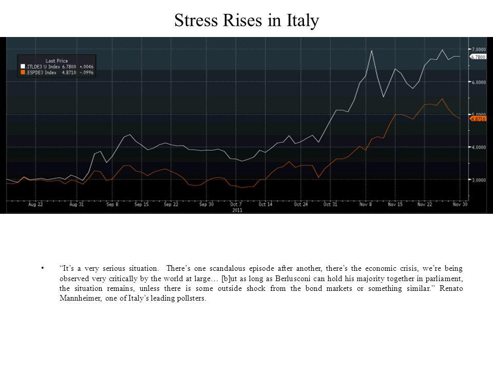 Italy yield curves 3 yr to 4 yr very flat