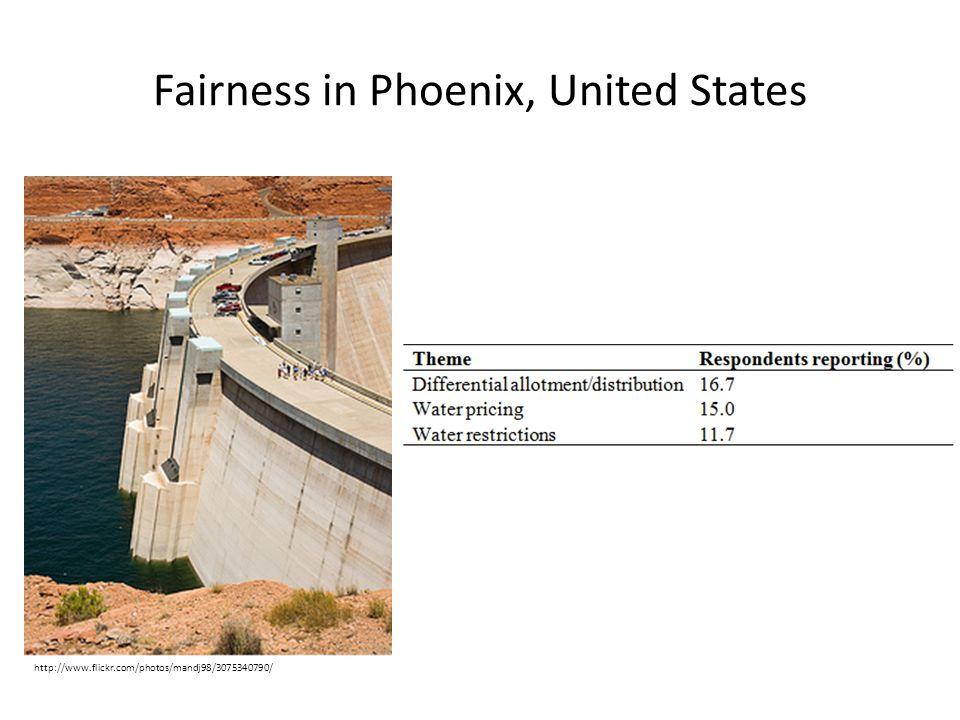 Fairness in Phoenix, United States http://www.flickr.com/photos/mandj98/3075340790/