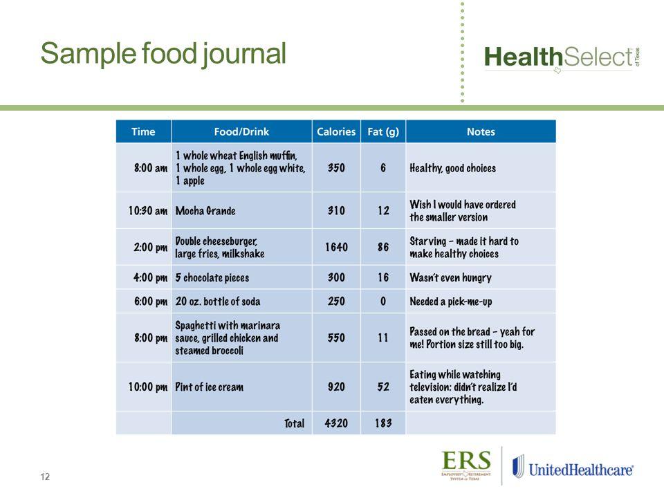 12 Sample food journal
