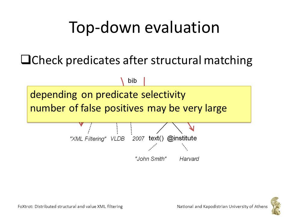 FoXtrot: Distributed structural and value XML filteringNational and Kapodistrian University of Athens Top-down evaluation  Check predicates after structural matching depending on predicate selectivity number of false positives may be very large depending on predicate selectivity number of false positives may be very large