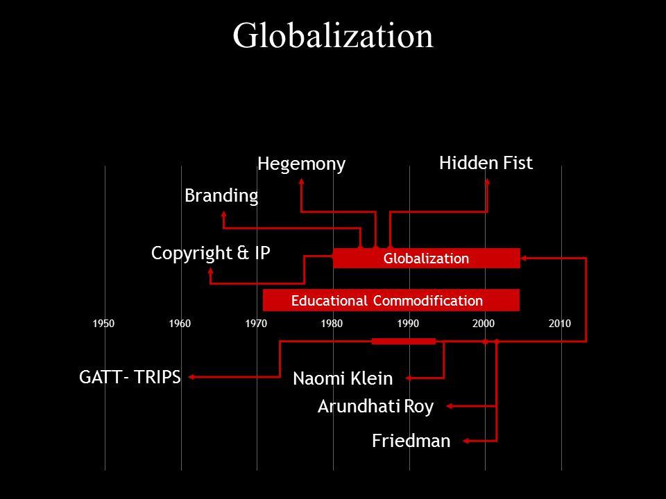 Globalization 1950196019701980199020002010 Educational Commodification Arundhati Roy Friedman Globalization Branding Hegemony Hidden Fist Naomi Klein GATT- TRIPS Copyright & IP