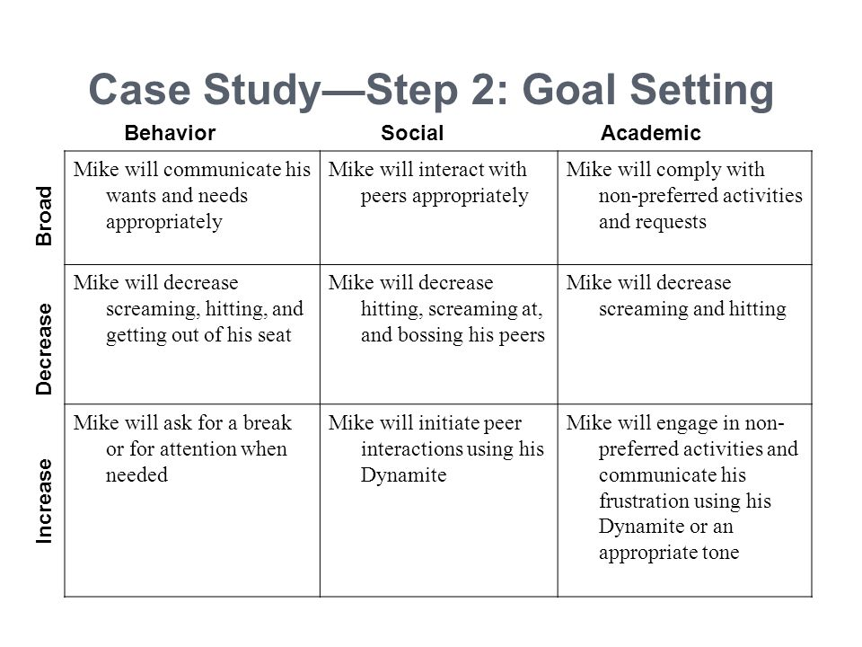 Case Study—Step 2: Goal Setting Decrease Increase Broad Mike will communicate his wants and needs appropriately Mike will interact with peers appropri