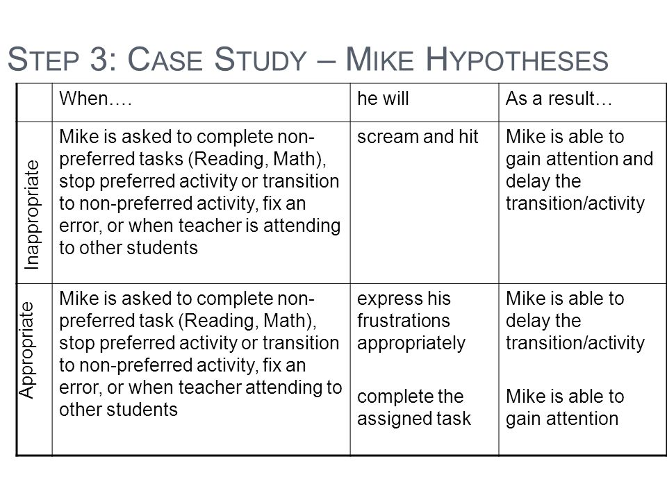 S TEP 3: C ASE S TUDY – M IKE H YPOTHESES When….he willAs a result… Mike is asked to complete non- preferred tasks (Reading, Math), stop preferred act