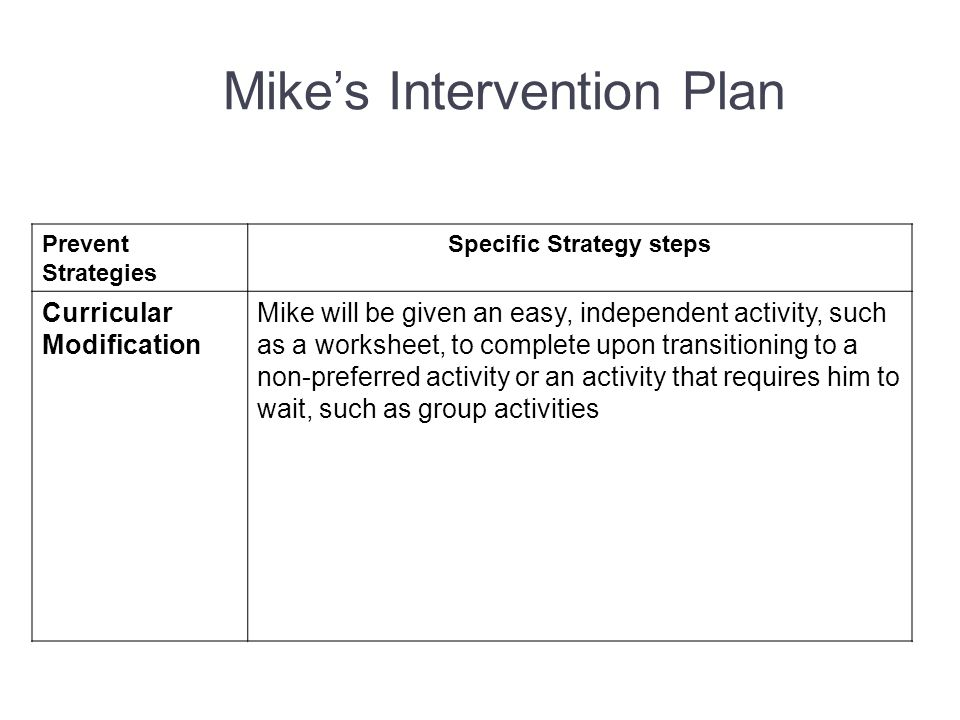 Prevent Strategies Specific Strategy steps Curricular Modification Mike will be given an easy, independent activity, such as a worksheet, to complete