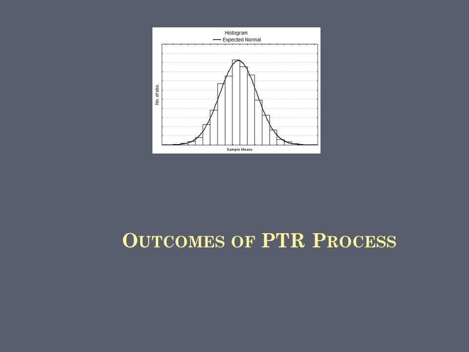 O UTCOMES OF PTR P ROCESS