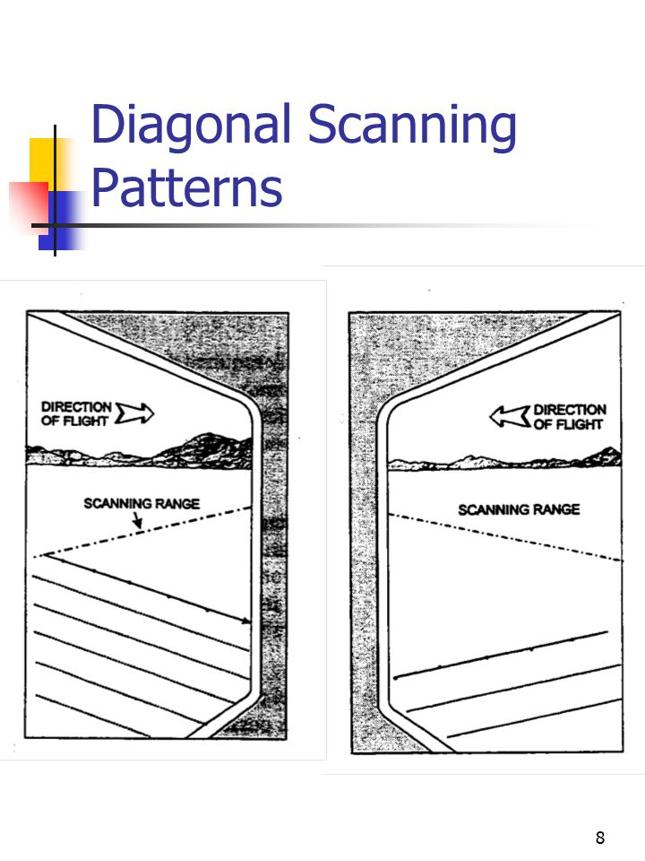 8 Diagonal Scanning Patterns