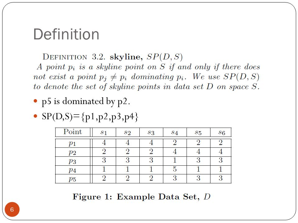 Definition 6 p5 is dominated by p2. SP(D,S)={p1,p2,p3,p4}