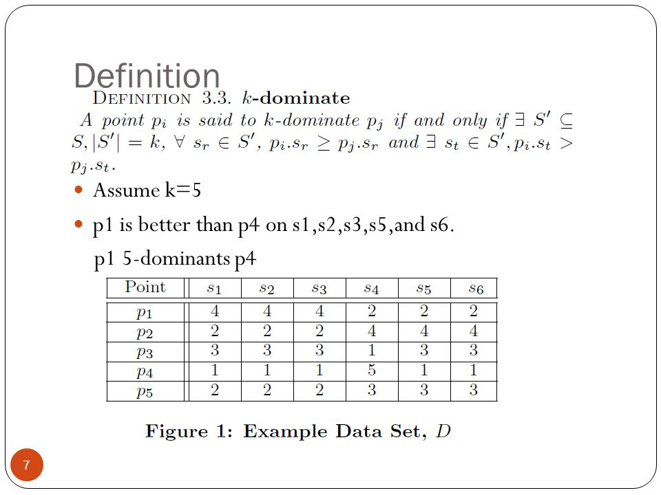 Definition 7 Assume k=5 p1 is better than p4 on s1,s2,s3,s5,and s6. p1 5-dominants p4