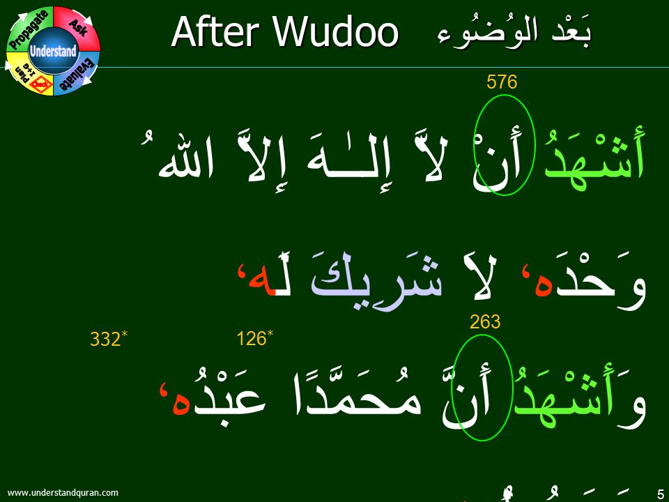 5 www.understandquran.com بَعْد الوُضُوء After Wudoo أَشْهَدُ أَنْ لاَّ إِلـٰـهَ إِلاَّ الله ُ وَحْدَه ، لاَ شَرِيكَ لَه ، وَأَشْهَدُ أَنَّ مُحَمَّدًا عَبْدُه ، وَرَسُولُه ، 576 263 126 * 332 *