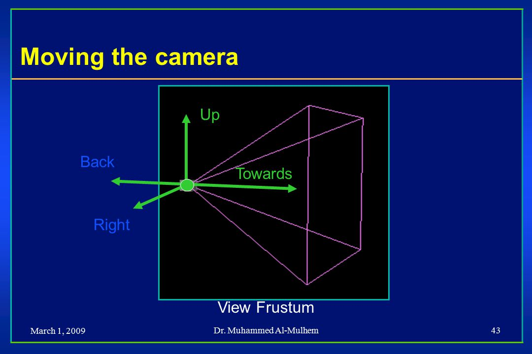 March 1, 2009 Dr. Muhammed Al-Mulhem43 Moving the camera View Frustum Right Back Towards Up