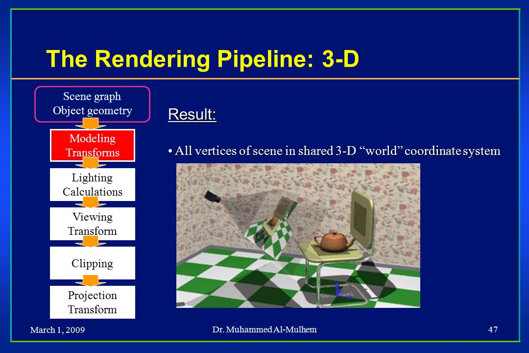March 1, 2009 Dr. Muhammed Al-Mulhem47 The Rendering Pipeline: 3-D Modeling Transforms Scene graph Object geometry Lighting Calculations Viewing Trans