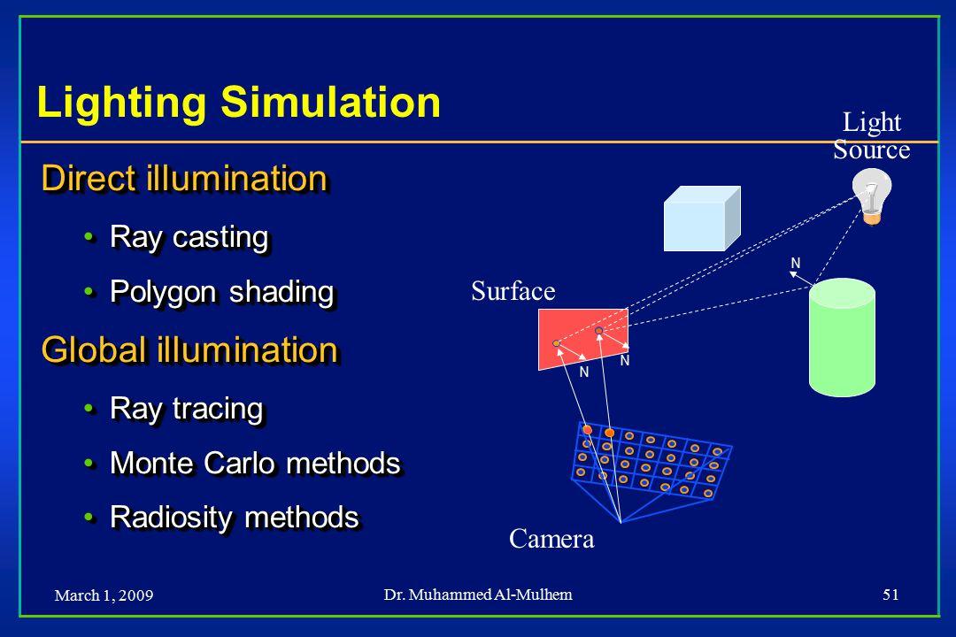March 1, 2009 Dr. Muhammed Al-Mulhem51 Lighting Simulation Direct illumination Ray castingRay casting Polygon shadingPolygon shading Global illuminati