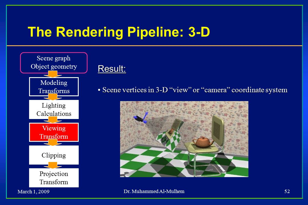 March 1, 2009 Dr. Muhammed Al-Mulhem52 Modeling Transforms Scene graph Object geometry Lighting Calculations Viewing Transform Clipping Projection Tra
