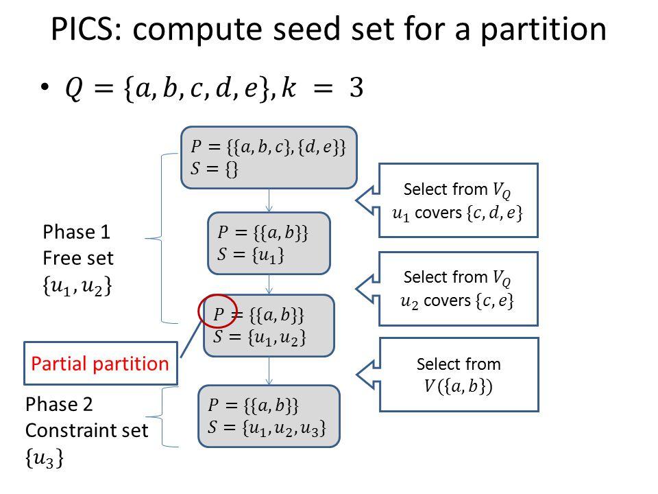PICS: compute seed set for a partition Partial partition