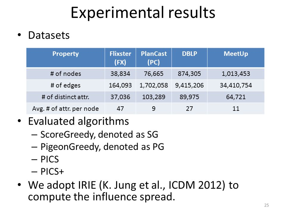 Experimental results Datasets Evaluated algorithms – ScoreGreedy, denoted as SG – PigeonGreedy, denoted as PG – PICS – PICS+ We adopt IRIE (K. Jung et