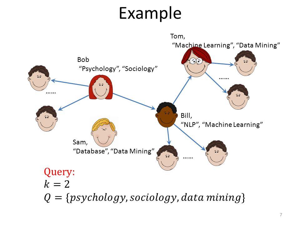 "Example 7 Bob ""Psychology"", ""Sociology"" Tom, ""Machine Learning"", ""Data Mining"" Sam, ""Database"", ""Data Mining"" Bill, ""NLP"", ""Machine Learning"" ……"