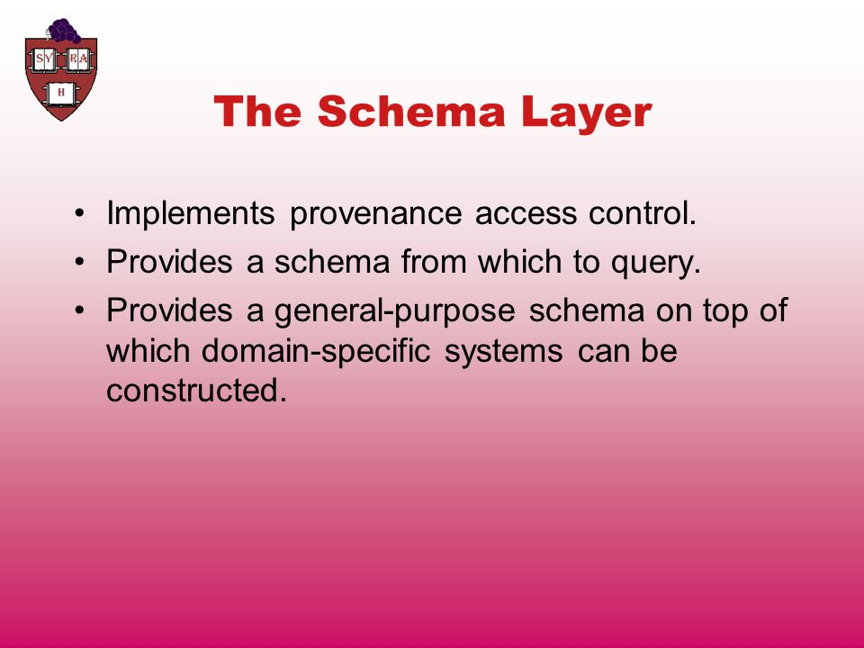 The Schema Layer Implements provenance access control.