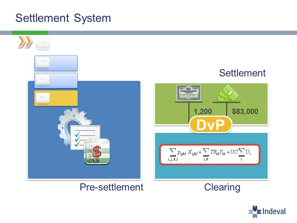 Pre-settlementClearing Settlement To settle To clear Pending To settle Settlement System
