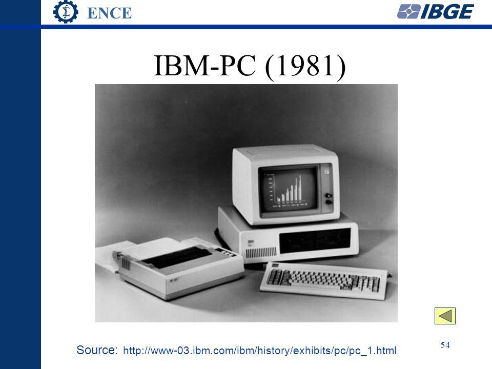 ENCE 54 IBM-PC (1981) Source: http://www-03.ibm.com/ibm/history/exhibits/pc/pc_1.html