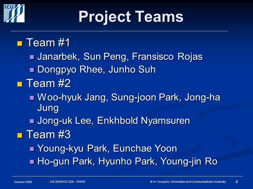 Summer 2005 5 ICE 0534/ICE1338 – WWW © In-Young Ko, Information and Communications University Project Teams Team #4 Team #4 Hyung-min Koo, Yu-sik Park, Jong-su Bae Hyung-min Koo, Yu-sik Park, Jong-su Bae Sunghwan Kim, Sungchul Lee Sunghwan Kim, Sungchul Lee Team #5 Team #5 Changsup Keum, Shin-Young Ahn, Mi-Yul Park, Chan- Kyu Park, Ku-Yul Noh Changsup Keum, Shin-Young Ahn, Mi-Yul Park, Chan- Kyu Park, Ku-Yul Noh Team #6: Bang Team #6: Bang Jung-Wook Bang, Hee-Won Lee, Jong-Gul Park, Jong- gun Kim, Jae-Ha Song Jung-Wook Bang, Hee-Won Lee, Jong-Gul Park, Jong- gun Kim, Jae-Ha Song Team #7: Joy Team #7: Joy Changki Kim, Jungho Kim, Sunah Lee, Changsun Song Changki Kim, Jungho Kim, Sunah Lee, Changsun Song