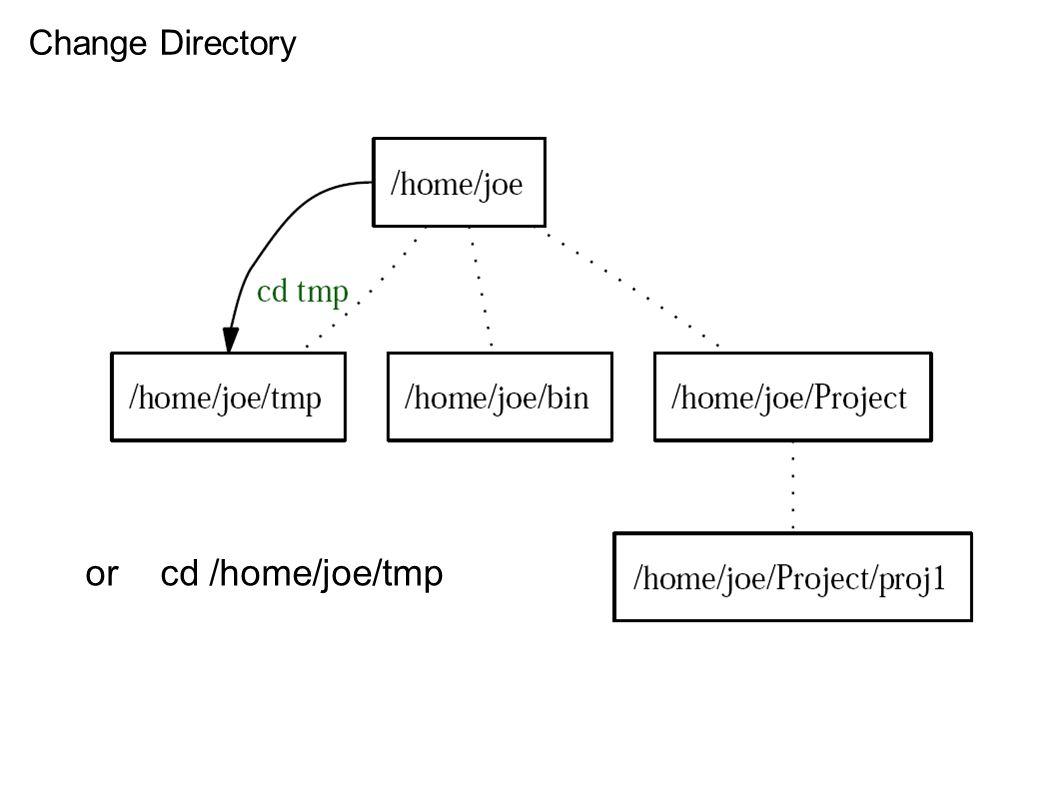 or cd /home/joe/tmp Change Directory