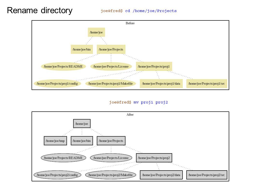 Rename directory
