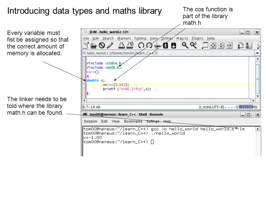 Introducing data types and maths library The cos function is part of the library math.h The linker needs to be told where the library math.h can be fo