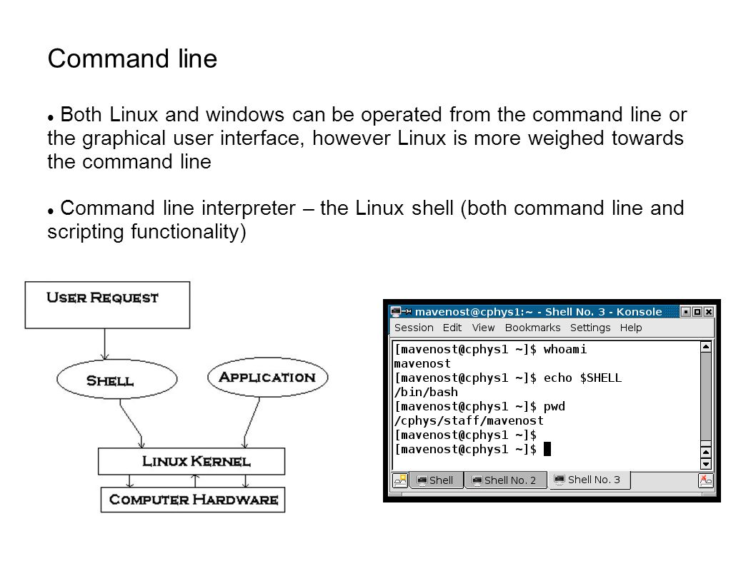 Command line Both Linux and windows can be operated from the command line or the graphical user interface, however Linux is more weighed towards the command line Command line interpreter – the Linux shell (both command line and scripting functionality)