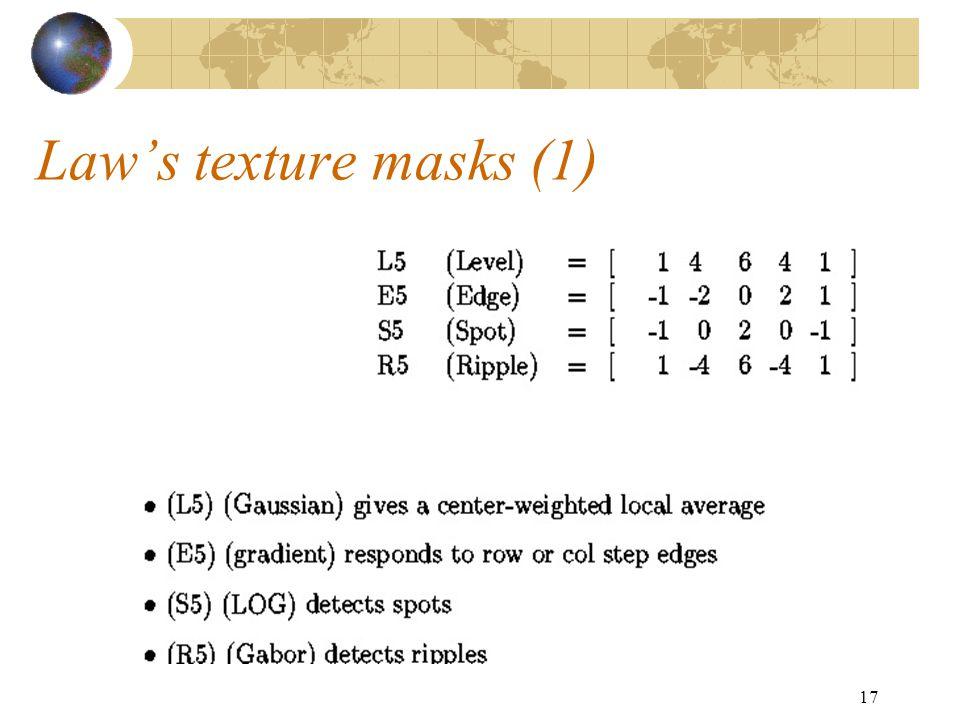 17 Law's texture masks (1)