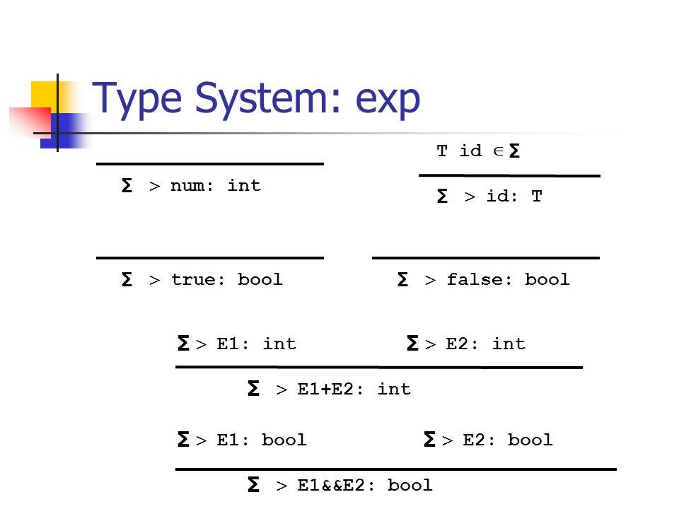 Type System: exp ∑   num: int T id ∈ ∑ ∑   id: T ∑  E1: bool ∑   E1&&E2: bool ∑  E2: bool ∑  E1: int ∑   E1+E2: int ∑  E2: int ∑   true: bool ∑   false: bool