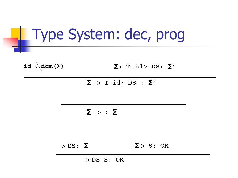 Type System: dec, prog  DS: ∑   DS S: OK ∑   : ∑ ∑ ; T id  DS: ∑ ' ∑   T id; DS : ∑ ' ∑  S: OK id ∈ dom( ∑ )