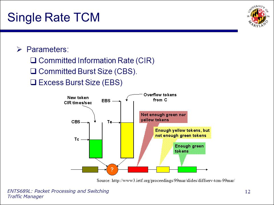 12 ENTS689L: Packet Processing and Switching Traffic Manager Single Rate TCM  Parameters:  Committed Information Rate (CIR)  Committed Burst Size (