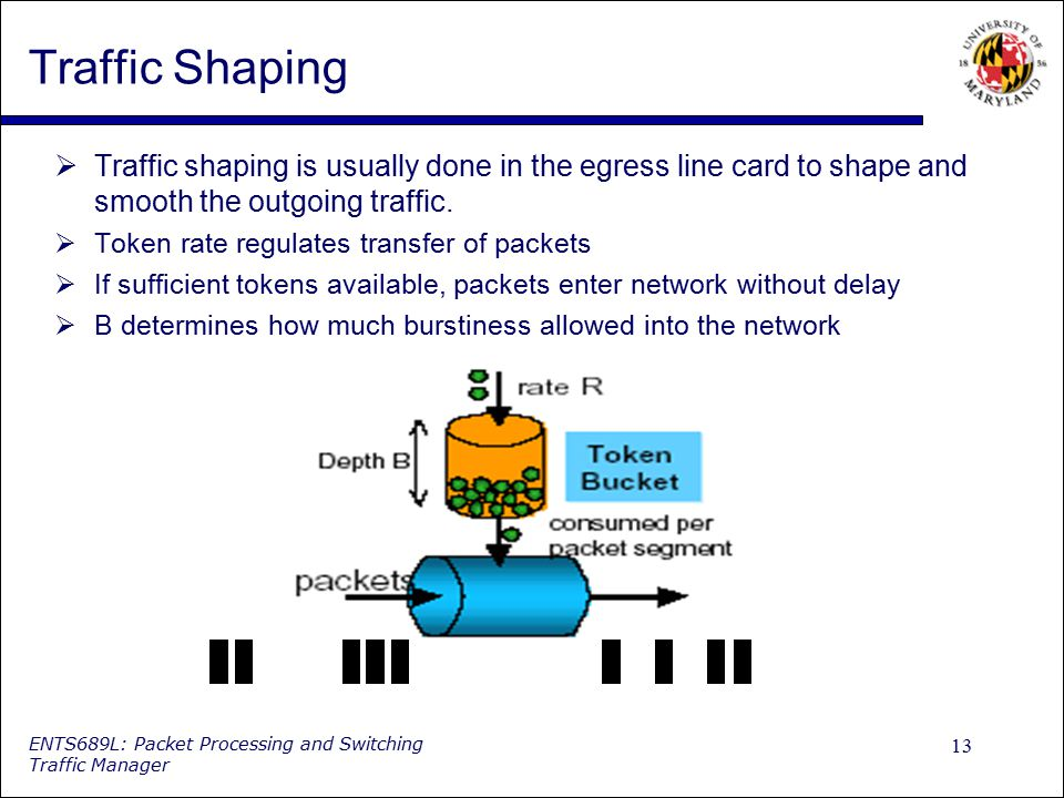 13 ENTS689L: Packet Processing and Switching Traffic Manager Traffic Shaping  Traffic shaping is usually done in the egress line card to shape and sm