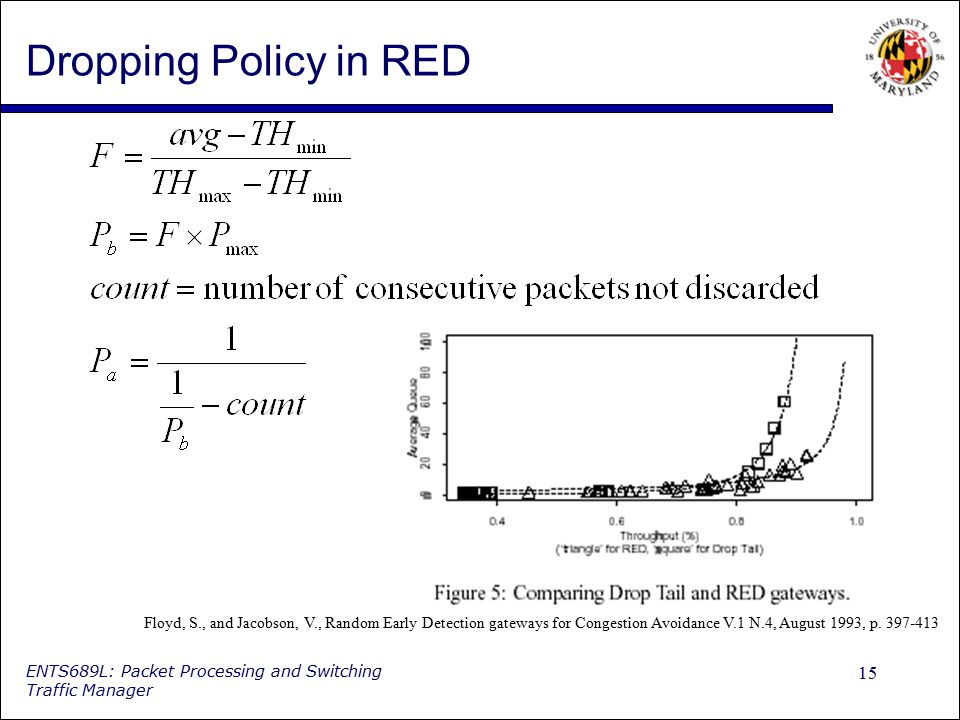 15 ENTS689L: Packet Processing and Switching Traffic Manager Dropping Policy in RED Floyd, S., and Jacobson, V., Random Early Detection gateways for C