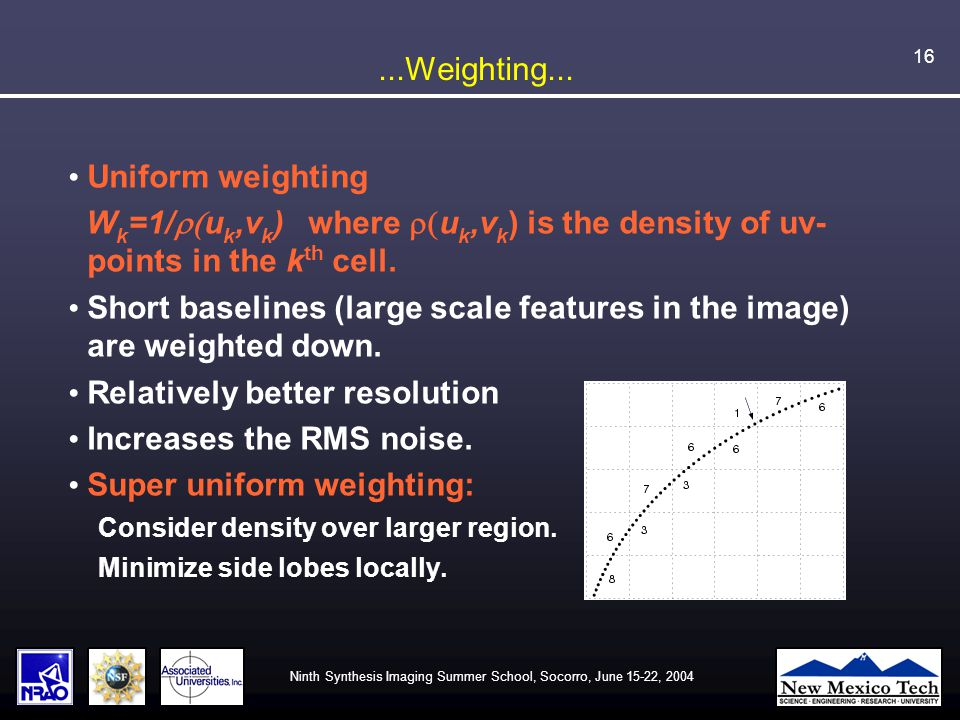 Ninth Synthesis Imaging Summer School, Socorro, June 15-22, 2004 16...Weighting...